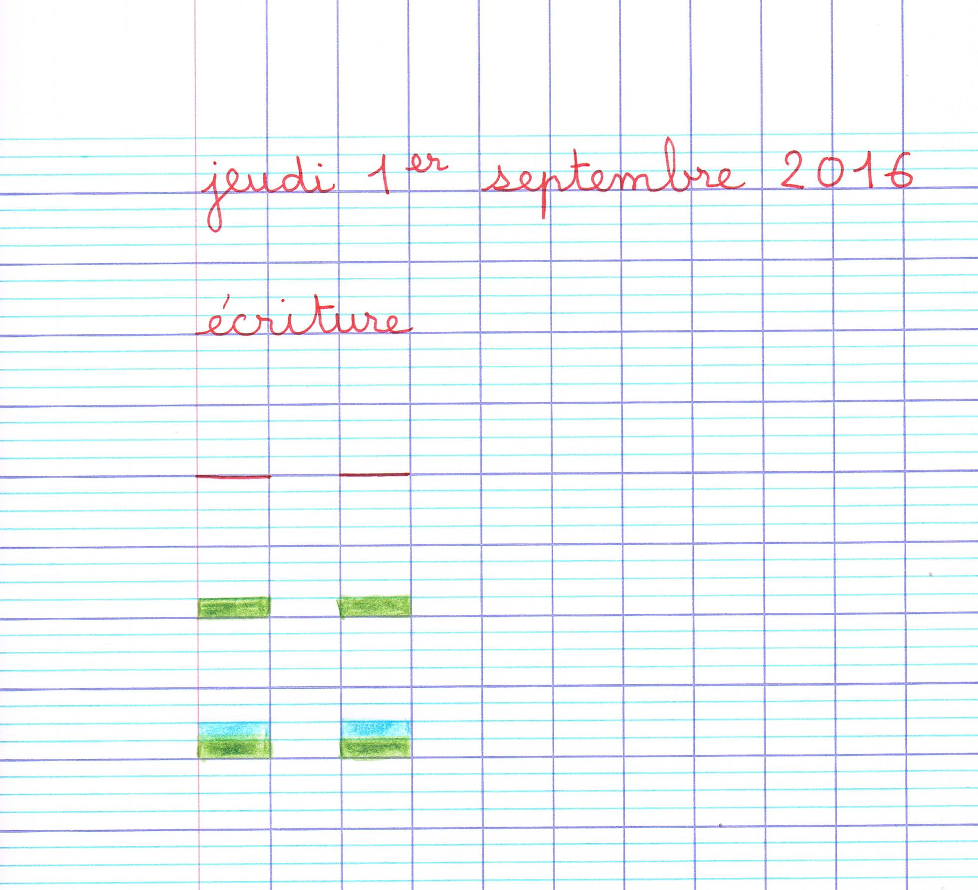 la fréquence de la datation précoce des textes Bournemouth Speed datation